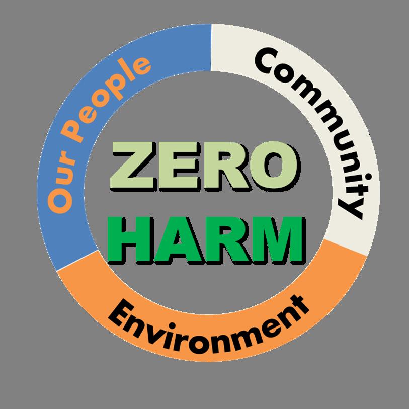 CTI Zero Harm